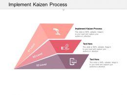 Implement Kaizen Process Ppt Powerpoint Presentation Inspiration Structure Cpb