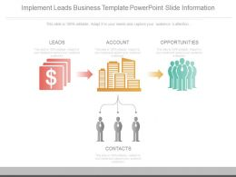 Implement Leads Business Template Powerpoint Slide Information
