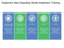 Implement New Operating Model Implement Training Awareness Organization Change