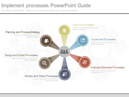 Implement Processes Powerpoint Guide