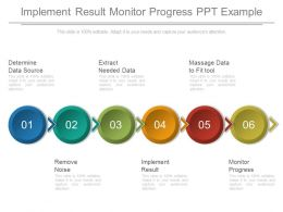 Implement Result Monitor Progress Ppt Example