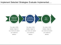 Implement Selected Strategies Evaluate Implemented Strategies Objectives