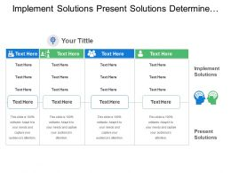 Implement Solutions Present Solutions Determine Solutions Environment Management