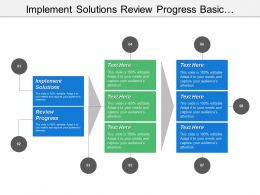 Implement Solutions Review Progress Basic Technique Critical Thinking