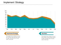 Implement Strategy Ppt Powerpoint Presentation Layouts Rules Cpb