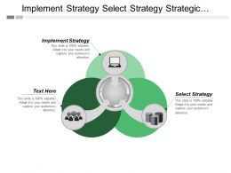 Implement Strategy Select Strategy Strategic Decision Making Process Cpb