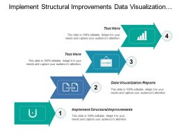 Implement Structural Improvements Data Visualization Reports Inner Loop