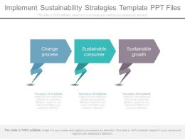 Implement Sustainability Strategies Template Ppt Files