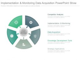 Implementation And Monitoring Data Acquisition Powerpoint Show