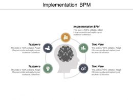 Implementation Bpm Ppt Powerpoint Presentation Pictures Example Cpb