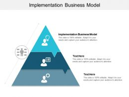 Implementation Business Model Ppt Powerpoint Presentation File Pictures Cpb