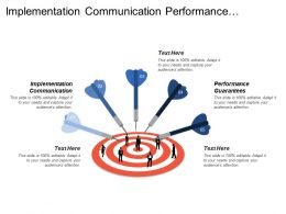 Implementation Communication Performance Guarantees Needs Analysis Goal Setting