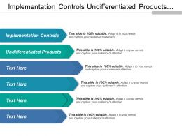 Implementation Controls Undifferentiated Products Low Margins Impact Quality