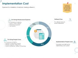 Implementation Cost Infrastructure Expense Ppt Powerpoint Presentation Summary Smartart