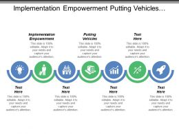 Implementation Empowerment Putting Vehicles Considering Employee Nominal Group Technique