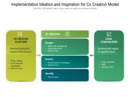Implementation Ideation And Inspiration For Co Creation Model