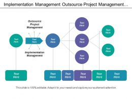 Implementation Management Outsource Project Management Greater Employees Involvement