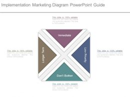 Implementation Marketing Diagram Powerpoint Guide