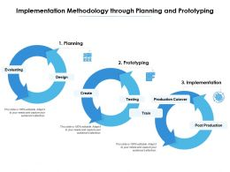 Implementation Methodology Through Planning And Prototyping