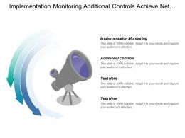 Implementation Monitoring Additional Controls Achieve Net Positive Impact