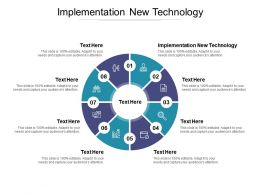 Implementation New Technology Ppt Powerpoint Presentation Outline Example Introduction Cpb