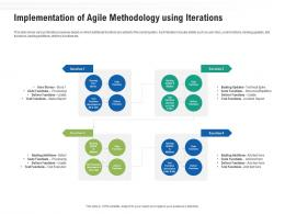 Implementation Of Agile Methodology Using Iterations Ppt Powerpoint Professional