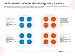 Implementation Of Agile Methodology Using Iterations Processing Ppt Professional