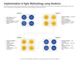 Implementation Of Agile Methodology Using Iterations Technical Ppt Icon
