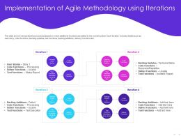 Implementation Of Agile Methodology Using Iterations Usable Ppt Powerpoint Presentation Ideas