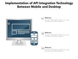 Implementation Of API Integration Technology Between Mobile And Desktop
