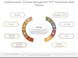 Implementation Of Asset Management Ppt Powerpoint Slide Themes
