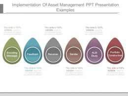 Implementation Of Asset Management Ppt Presentation Examples