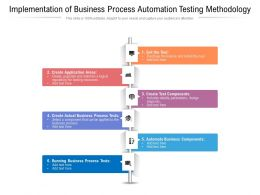 Implementation Of Business Process Automation Testing Methodology
