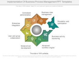 Implementation Of Business Process Management Ppt Templates