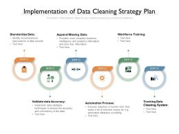 Implementation Of Data Cleaning Strategy Plan