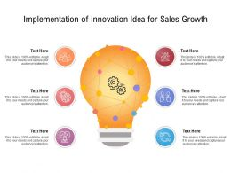 Implementation Of Innovation Idea For Sales Growth