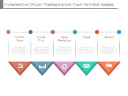 Implementation Of Lean Thinking Example Powerpoint Slide Designs