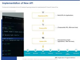 Implementation Of New API Ppt Powerpoint Presentation Slides Summary