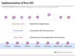 Implementation Of New API Web Services Ppt Powerpoint Presentation Information