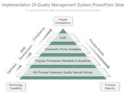 implementation_of_quality_management_system_powerpoint_slide_Slide01