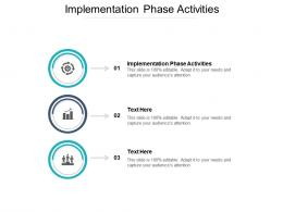 Implementation Phase Activities Ppt Powerpoint Presentation Infographic Template Ideas Cpb