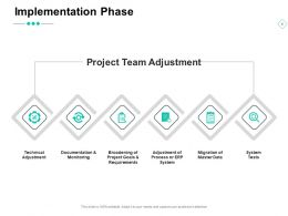 Implementation Phase Broadening Of Project Goals And Requirements Ppt Powerpoint Presentation Ideas Slides