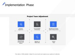 Implementation Phase Technical Documentation Ppt Powerpoint Presentation Icon Structure