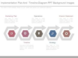 Implementation Plan And Timeline Diagram Ppt Background Images
