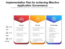 Implementation Plan For Achieving Effective Application Governance
