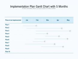 Implementation Plan Gantt Chart With 5 Months