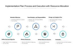 Implementation Plan Process And Execution With Resource Allocation