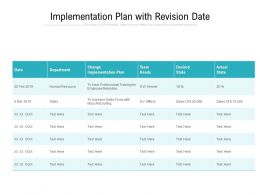 Implementation Plan With Revision Date