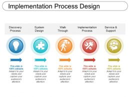 Implementation Process Design