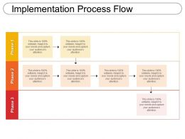 Implementation Process Flow
